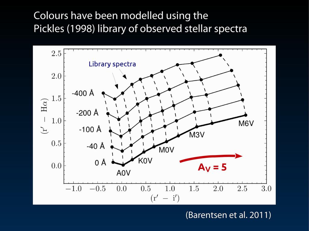 Library spectra Library spectra A AV V = 5 = 5 ...