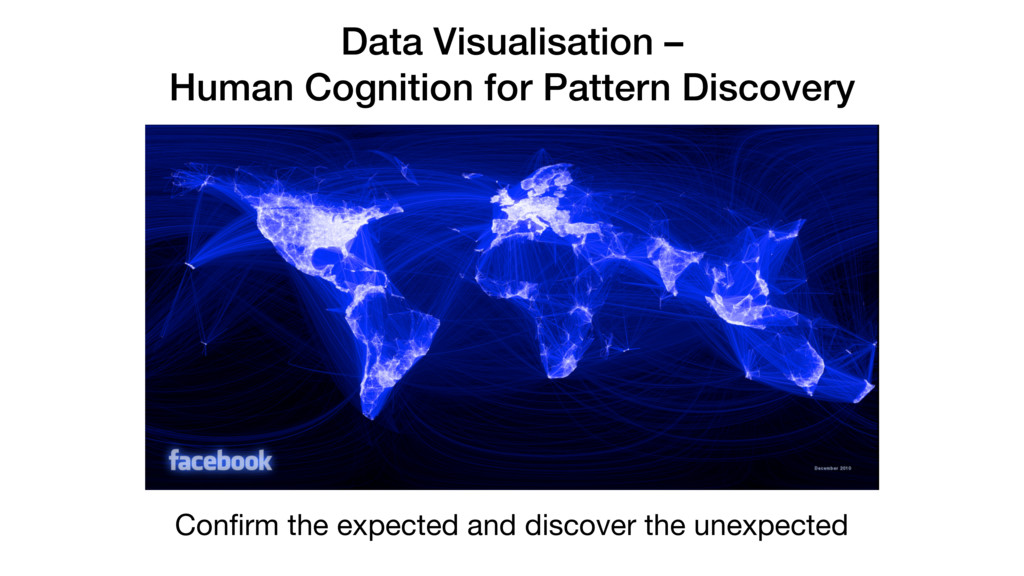 Data Visualisation –  Human Cognition for Patt...