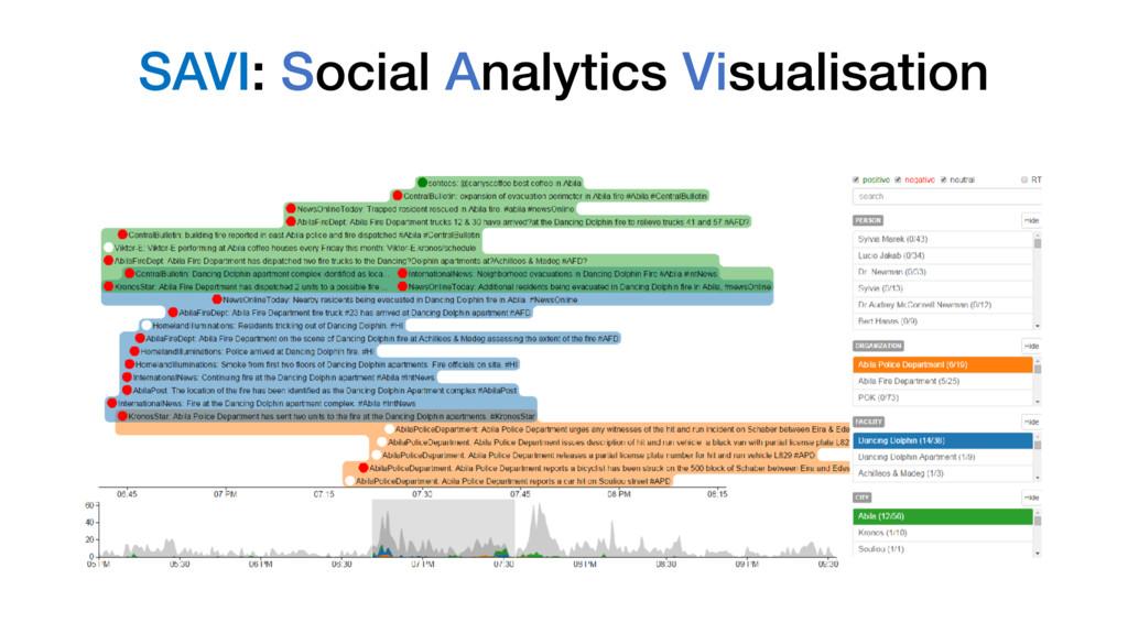 SAVI: Social Analytics Visualisation
