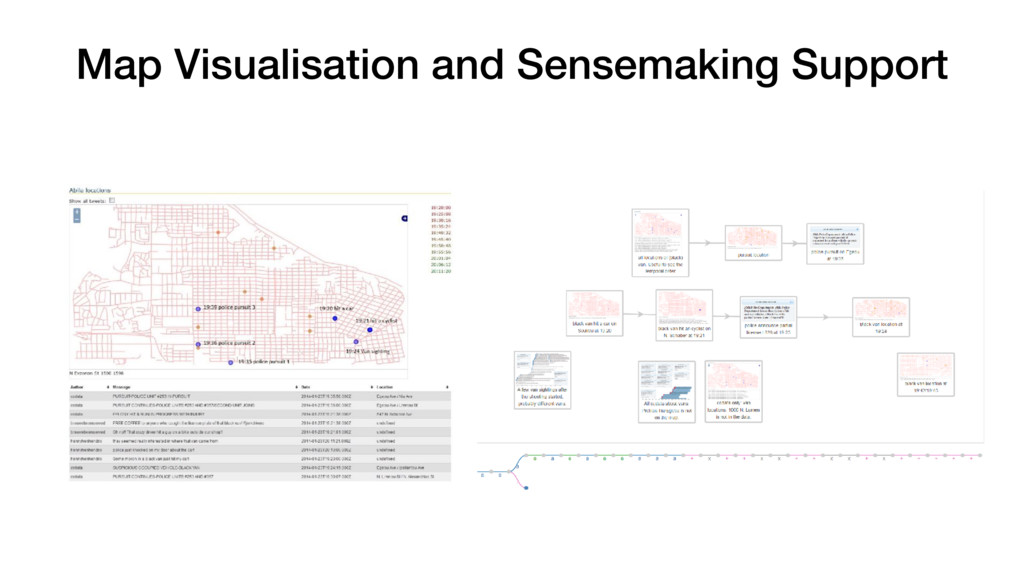Map Visualisation and Sensemaking Support