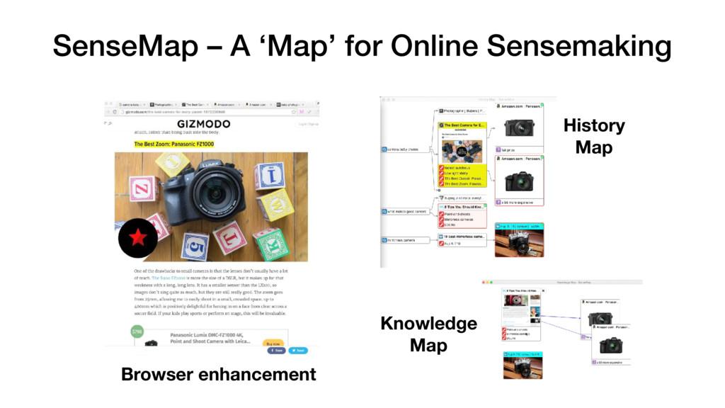 SenseMap – A 'Map' for Online Sensemaking Brows...