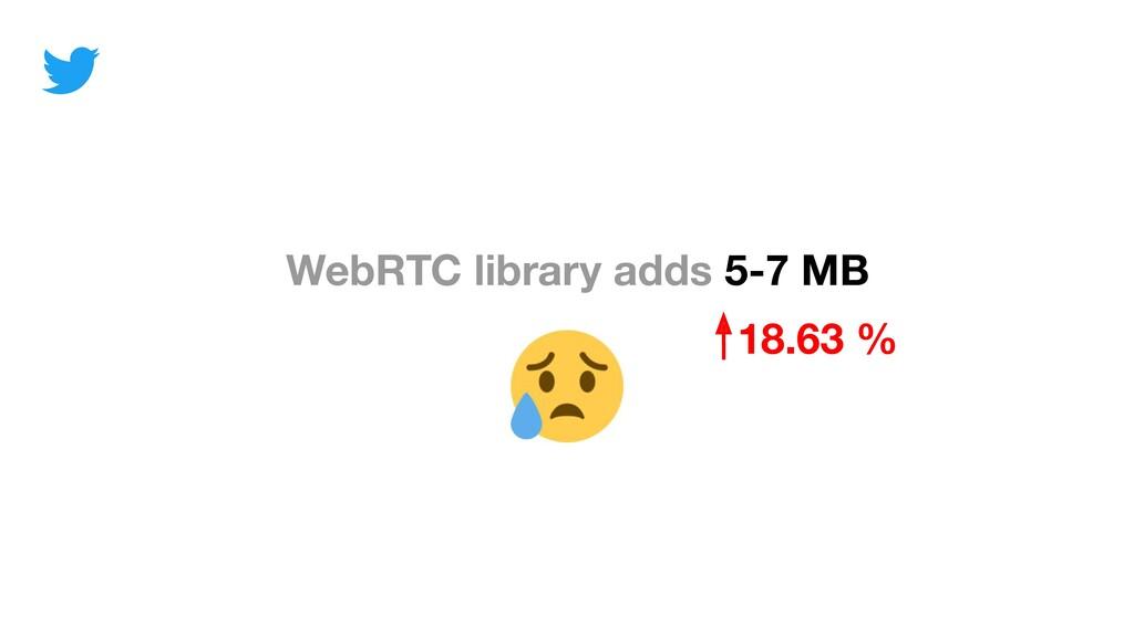 WebRTC library adds 5-7 MB 18.63 %