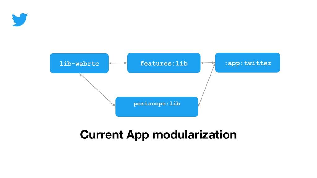 Current App modularization lib-webrtc periscope...