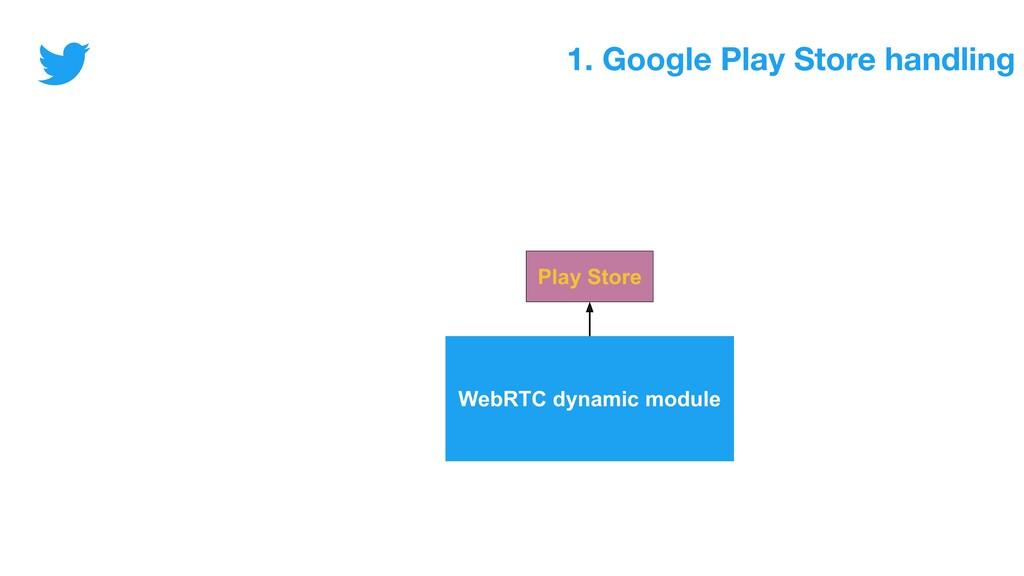 1. Google Play Store handling Play Store WebRTC...