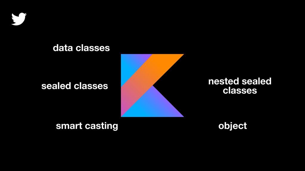 sealed classes data classes smart casting neste...