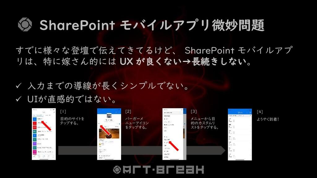 SharePoint モバイルアプリ微妙問題 すでに様々な登壇で伝えてきてるけど、 Share...