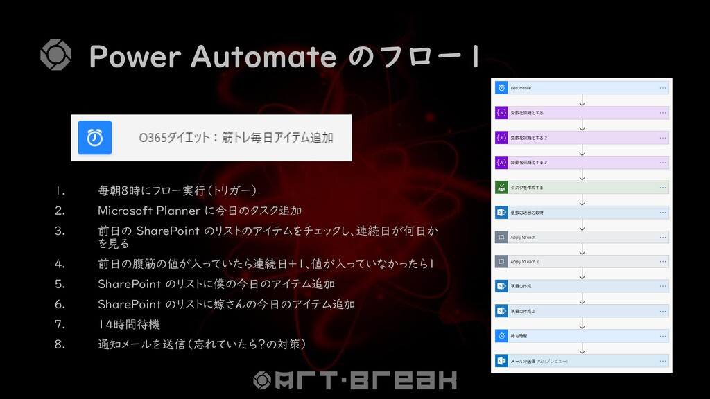 Power Automate のフロー1 1. 毎朝8時にフロー実行(トリガー) 2. Mic...