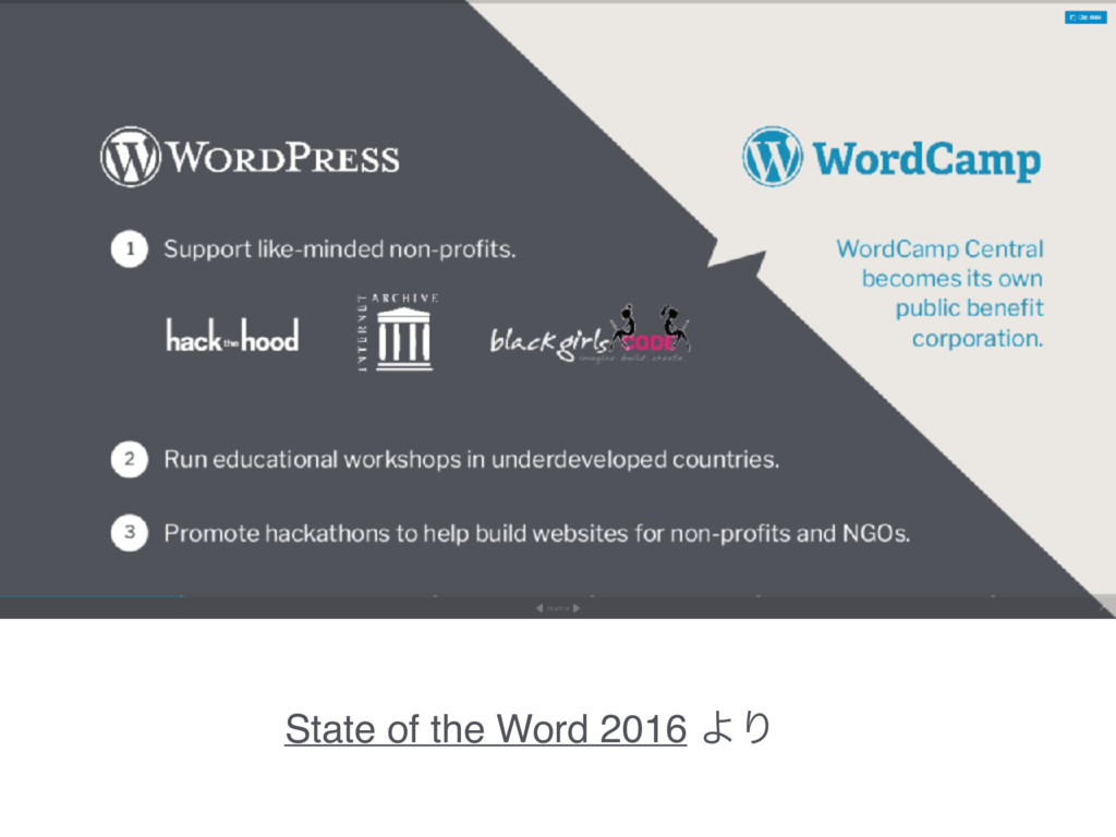 State of the Word 2016 ΑΓ