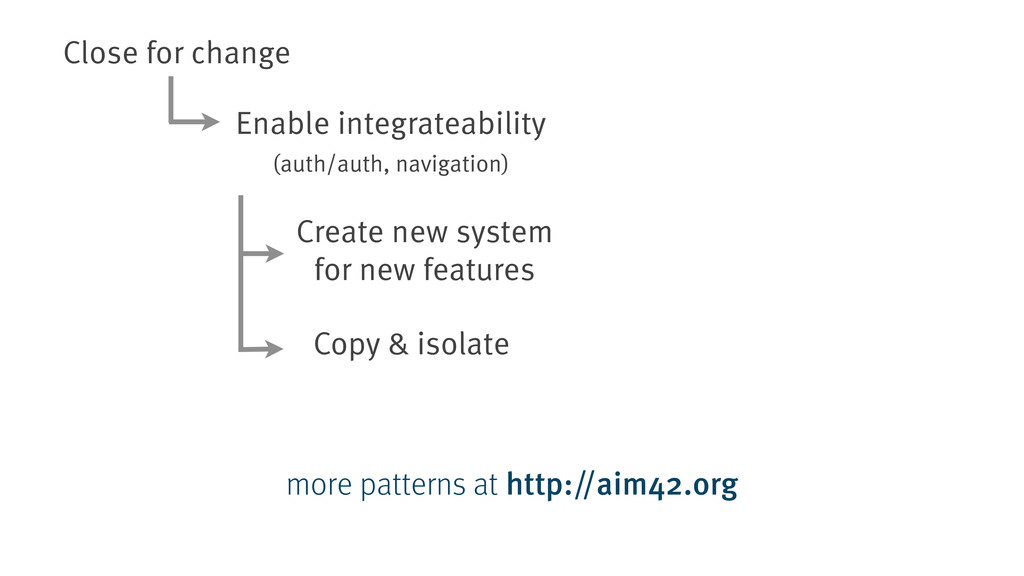 Close for change Enable integrateability (auth...