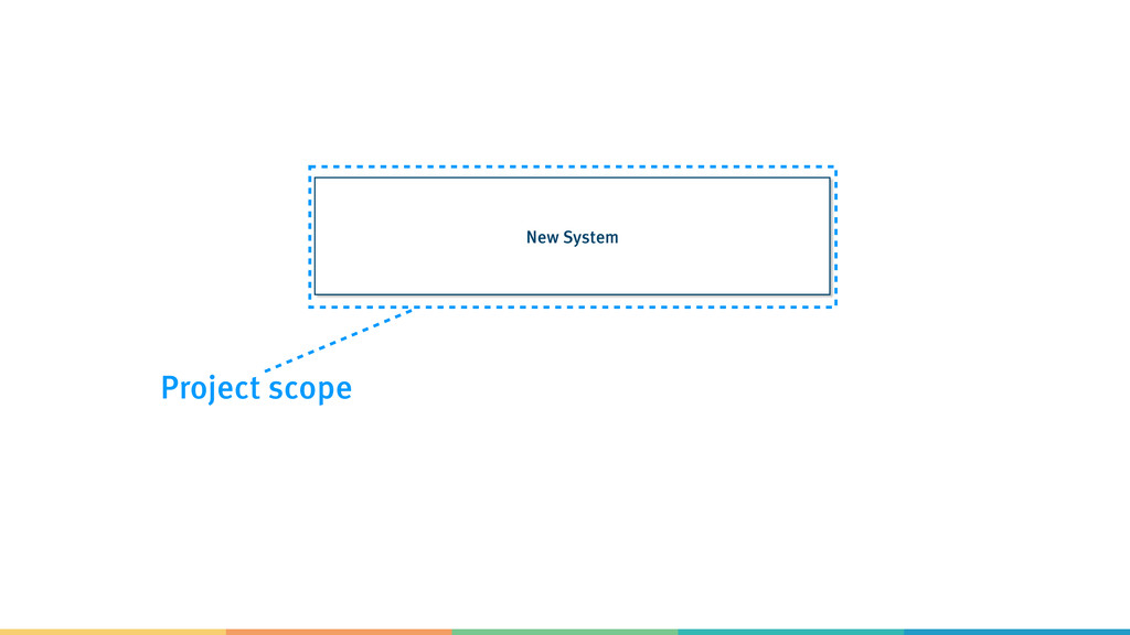 New System Project scope