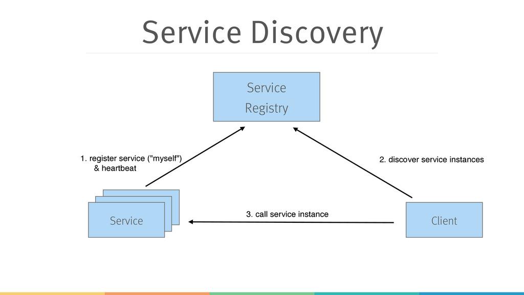 Service Service Discovery Client Service Regist...