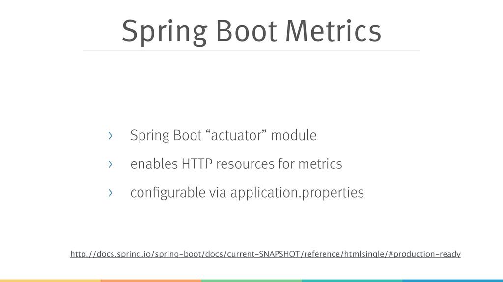 "Spring Boot Metrics > Spring Boot ""actuator"" mo..."