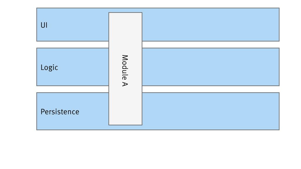 Persistence Logic UI Module A