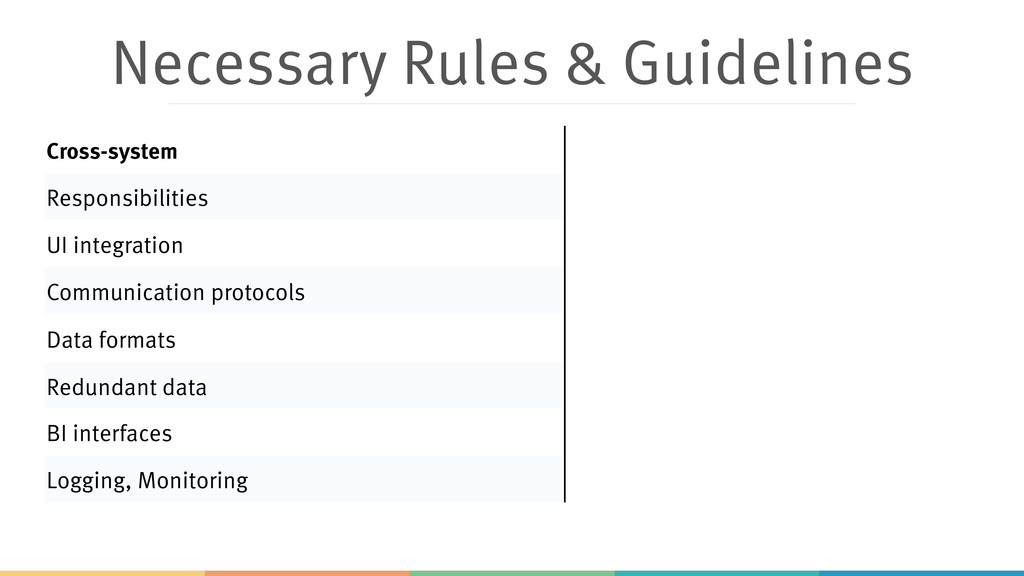 Necessary Rules & Guidelines Cross-system Respo...