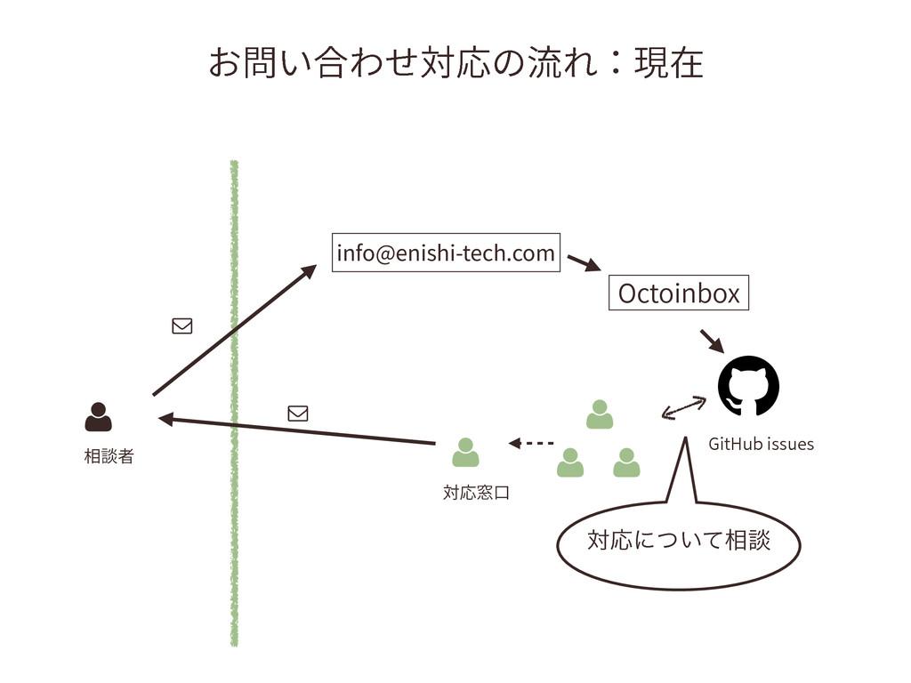 info@enishi-tech.com $ (JU)VCJTTVFT 湱锑罏 0DUPJO...