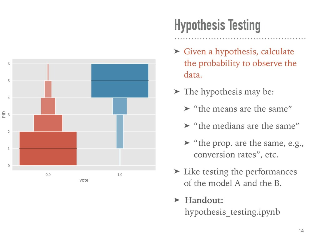 Hypothesis Testing ➤ Given a hypothesis, calcul...