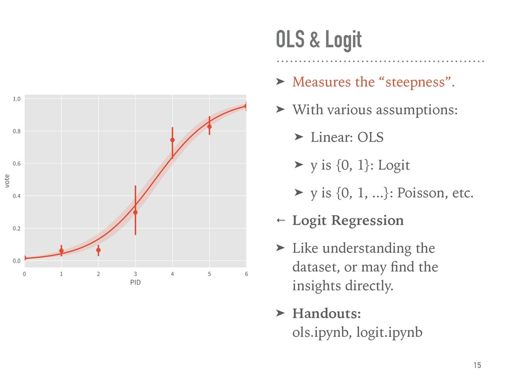 "OLS & Logit ➤ Measures the ""steepness"". ➤ With ..."