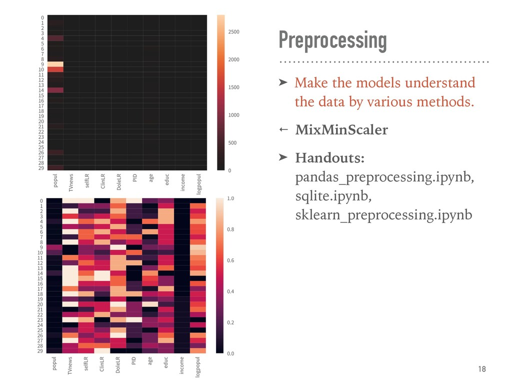 Preprocessing ➤ Make the models understand the ...