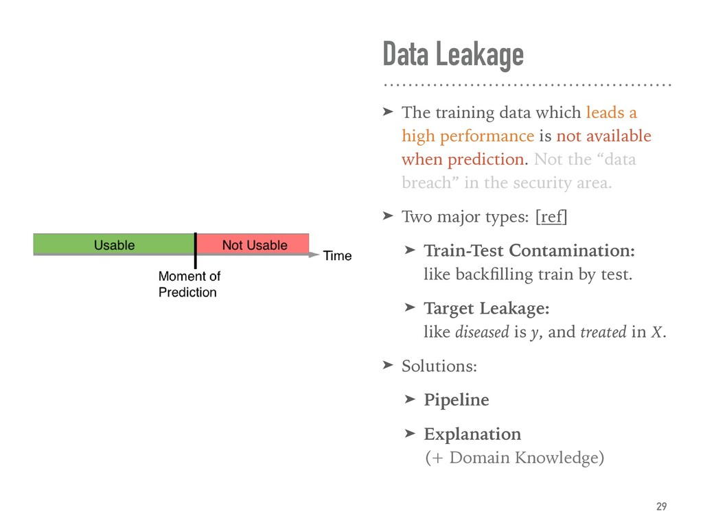 Overfitting ➤ A model fits the training data too...