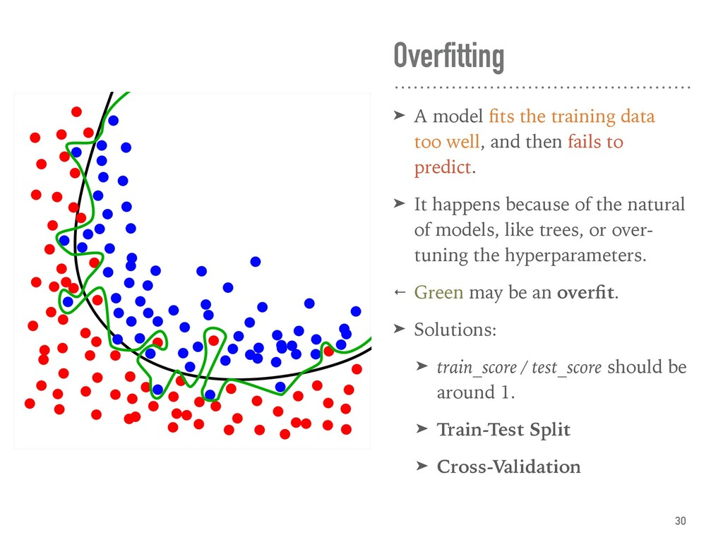 Data Leakage ➤ The training data which leads a ...