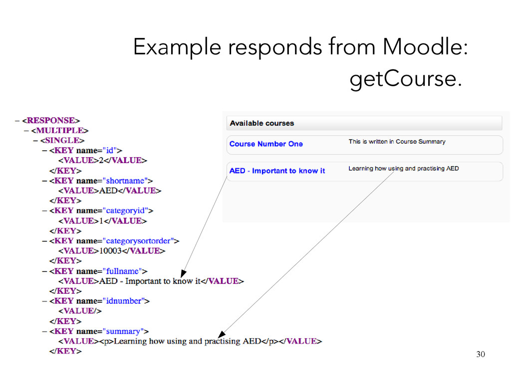 30 Example responds from Moodle: getCourse.