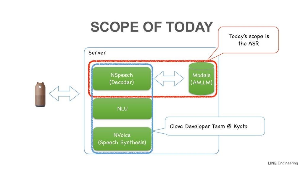 Engineering Server SCOPE OF TODAY NSpeech  (Dec...