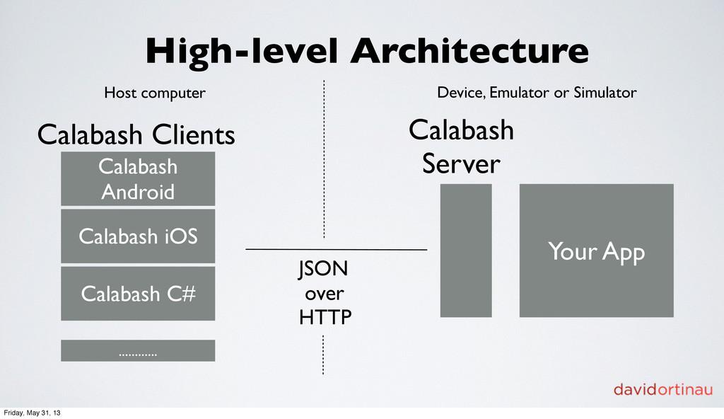 Calabash C# Calabash Android Calabash iOS Your ...