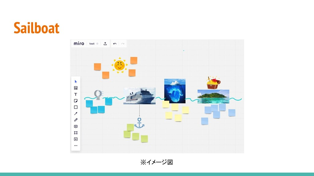 Sailboat ※イメージ図