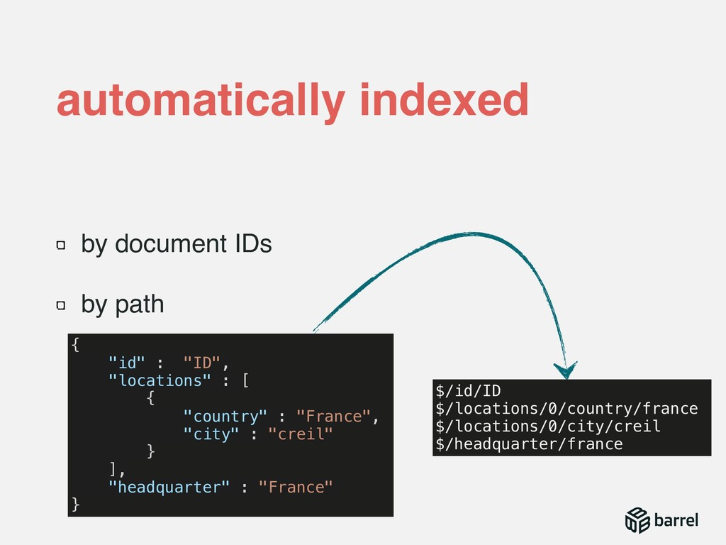 by document IDs by path automatically indexed {...