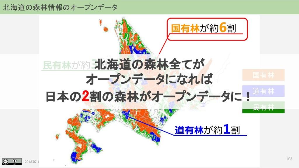 2018.07.19 地理空間フォーラム in 札幌 103 北海道の森林情報のオープンデータ...