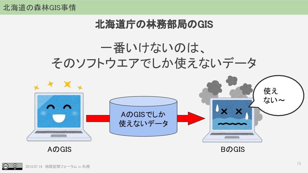 2018.07.19 地理空間フォーラム in 札幌 15 一番いけないのは、 そのソフトウエ...