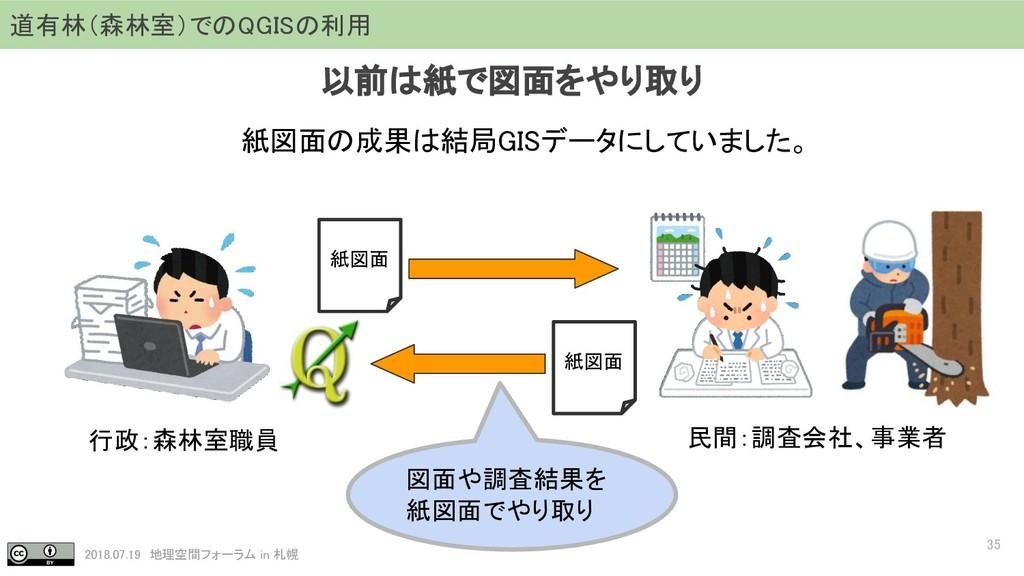 2018.07.19 地理空間フォーラム in 札幌 35 道有林(森林室)でのQGISの利用...