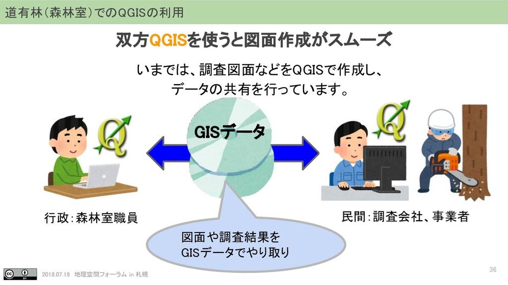 2018.07.19 地理空間フォーラム in 札幌 36 道有林(森林室)でのQGISの利用...