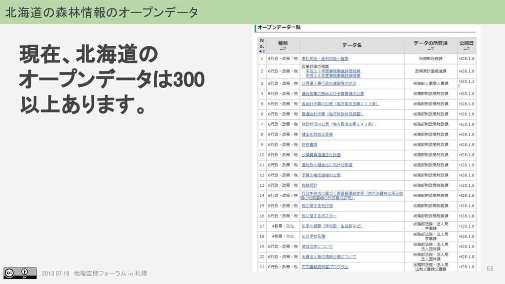 2018.07.19 地理空間フォーラム in 札幌 68 北海道の森林情報のオープンデータ ...