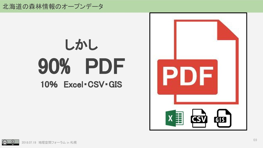 2018.07.19 地理空間フォーラム in 札幌 69 北海道の森林情報のオープンデータ ...