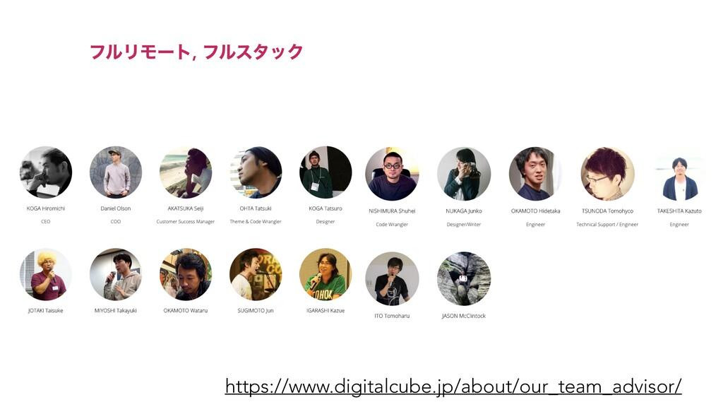 ϑϧϦϞʔτ, ϑϧελοΫ https://www.digitalcube.jp/about...