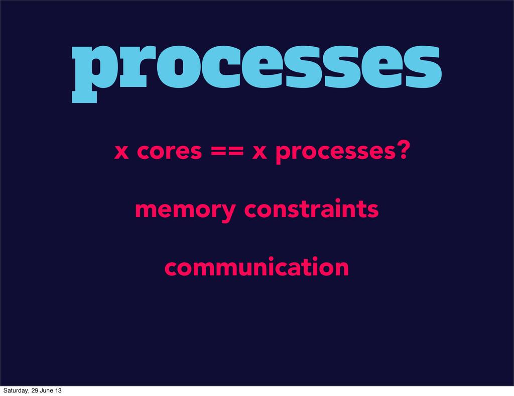 processes memory constraints communication x co...