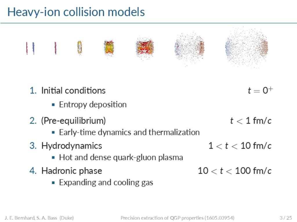 Heavy-ion collision models 1. Ini al condi ons ...