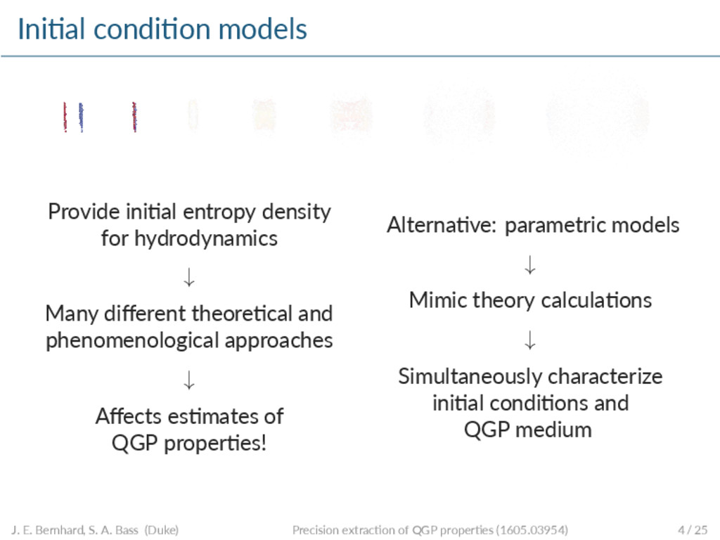 Ini al condi on models Provide ini al entropy d...