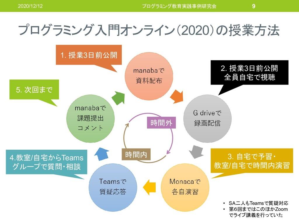 プログラミング入門オンライン(2020)の授業方法 2020/12/12 プログラミング教育実...