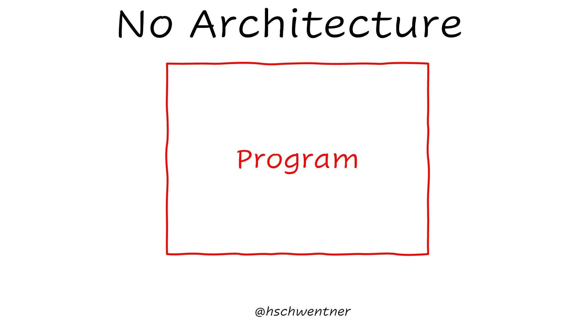 """@hschwentner 2 Layer Architecture Program DB """"u..."""