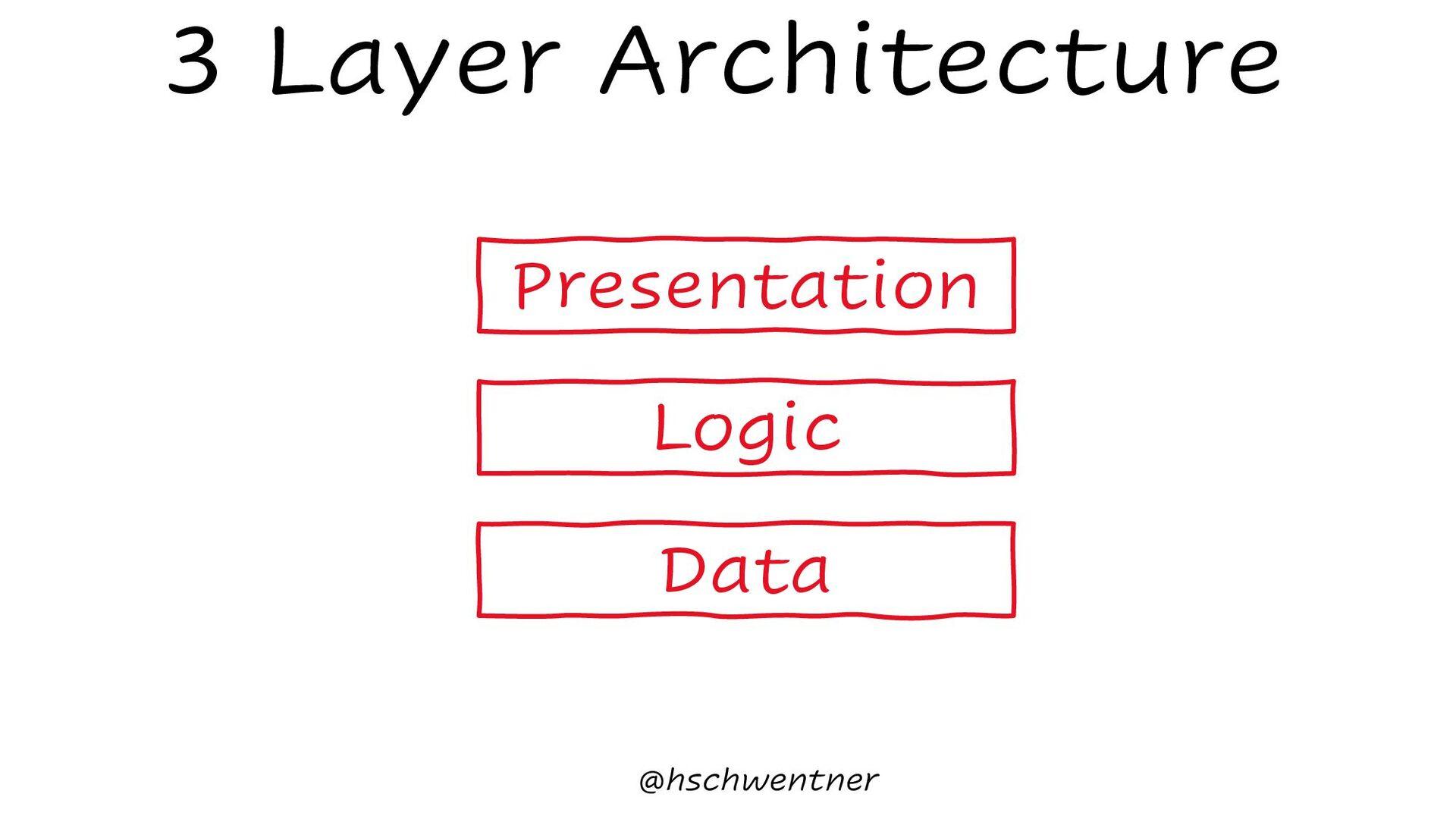 @hschwentner The Problem Infrastructure User in...