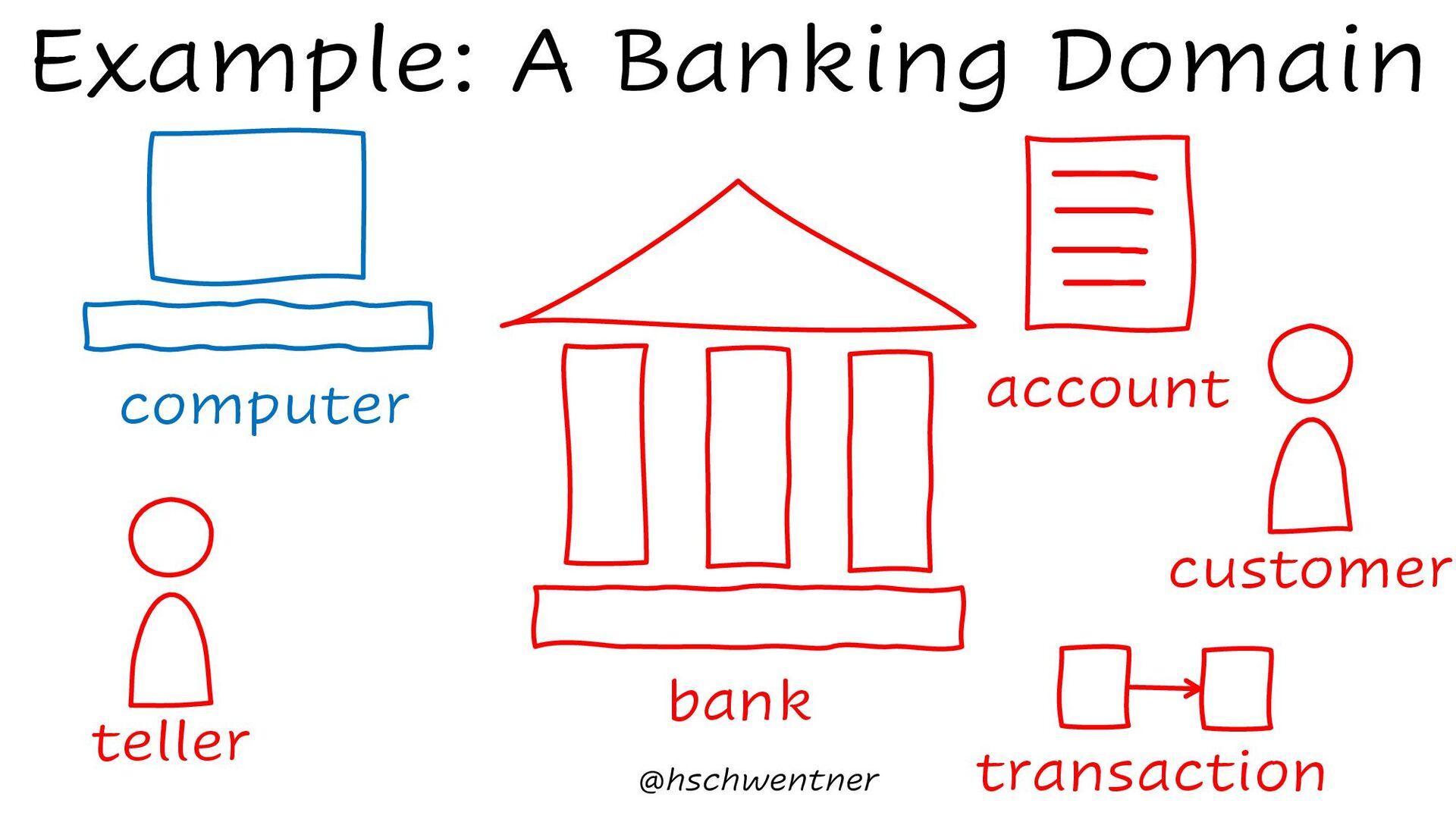 "@hschwentner ""A Short History of Software Archi..."