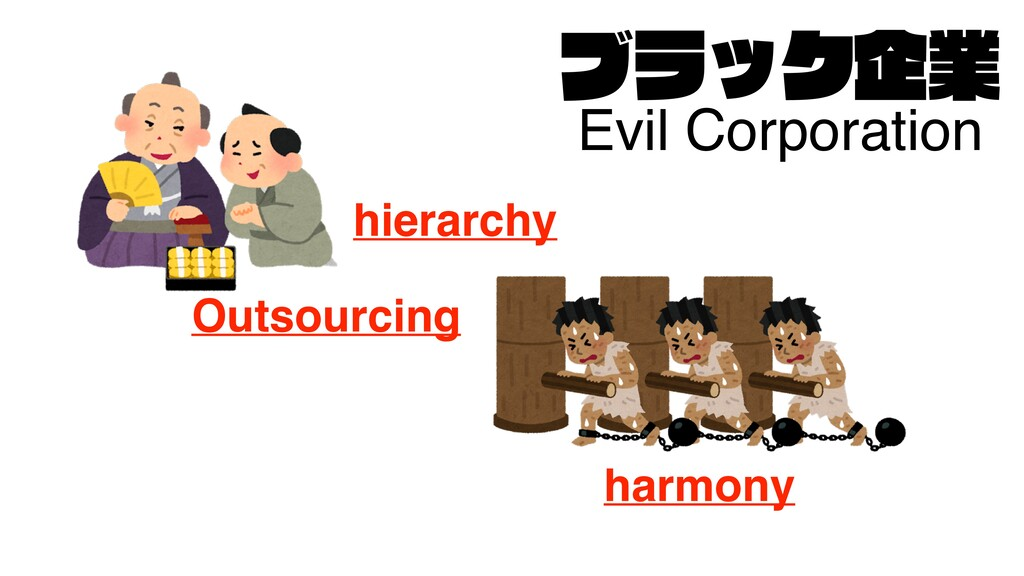 Outsourcing harmony ϒϥοΫاۀ Evil Corporation hie...