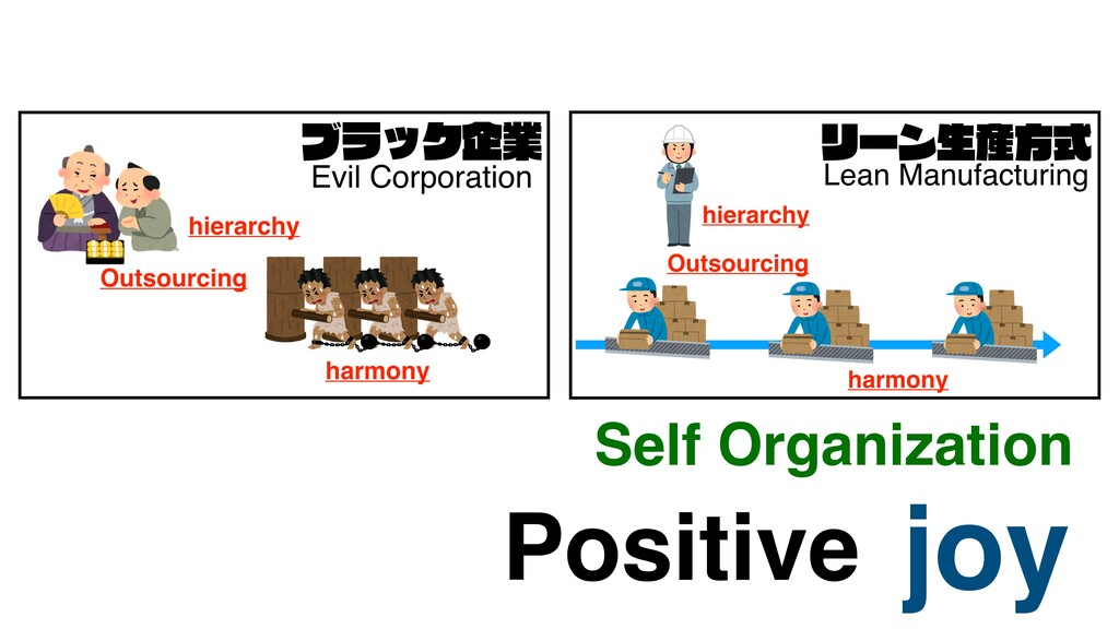 joy Self Organization Positive