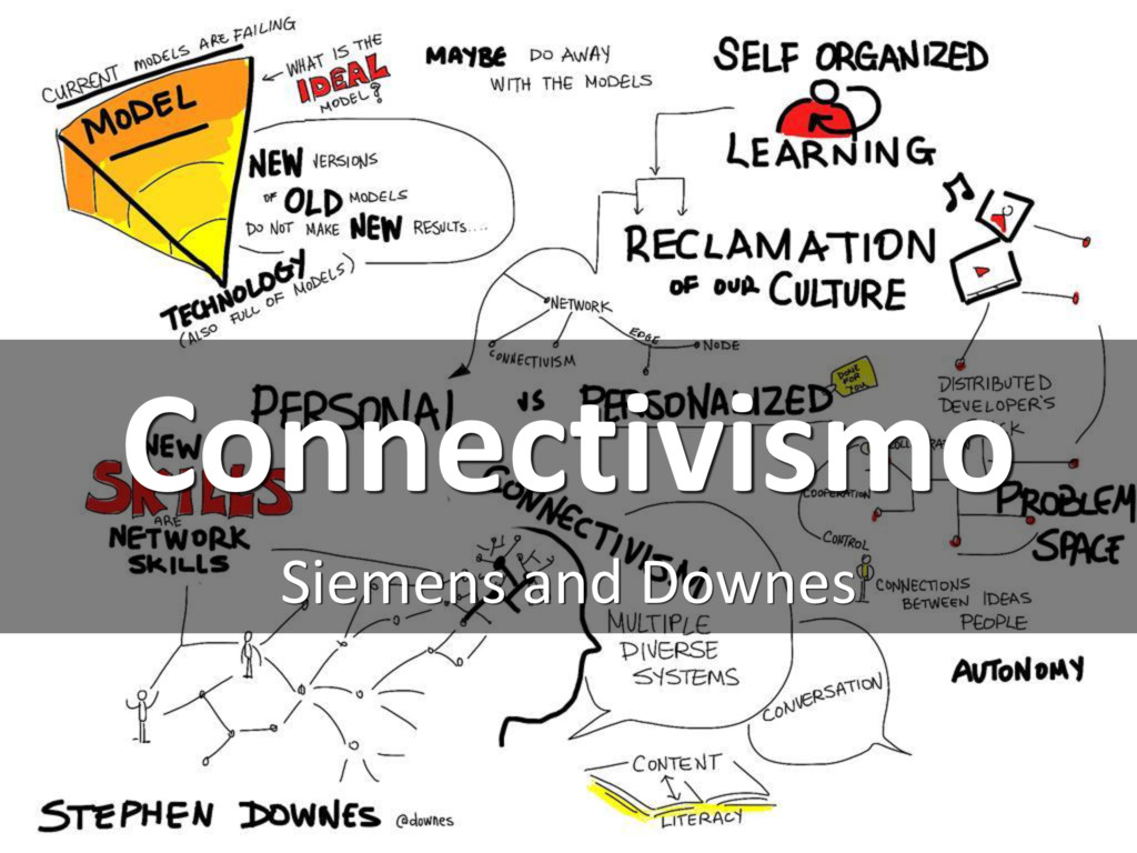 Connectivismo Siemens and Downes cc: giulia.for...