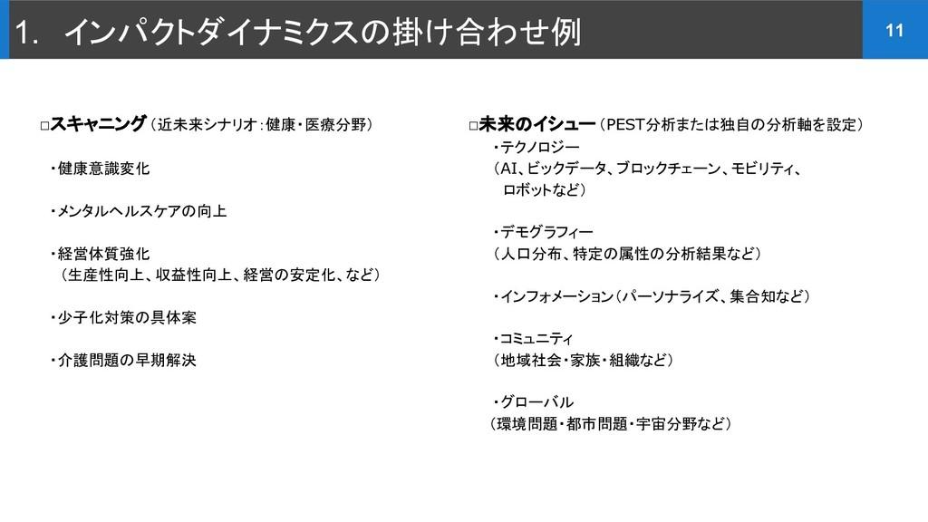 1. インパクトダイナミクスの掛け合わせ例 11 □スキャニング(近未来シナリオ:健康・医療分...