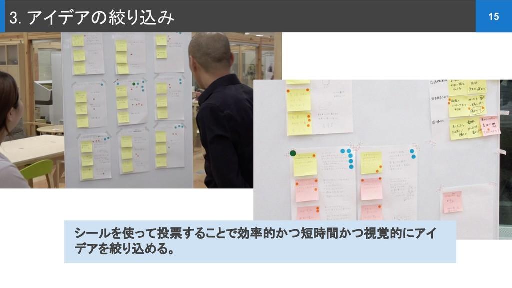3. アイデアの絞り込み 15 シールを使って投票することで効率的かつ短時間かつ視覚的にアイ ...