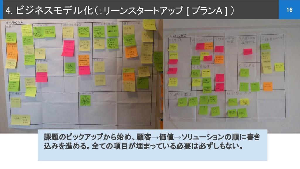 4. ビジネスモデル化(:リーンスタートアップ [ プランA ] ) 16 課題のピックアップ...