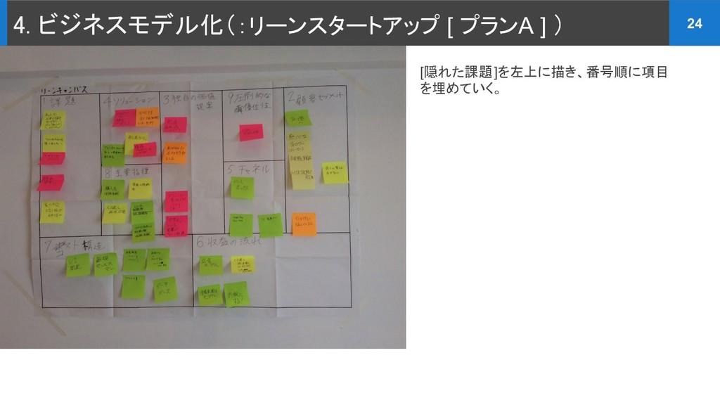 4. ビジネスモデル化(:リーンスタートアップ [ プランA ] ) 24 [隠れた課題]を左...